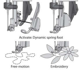 Dynamic Spring Foot.aspx