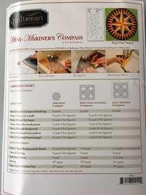 MINI MARINERS
